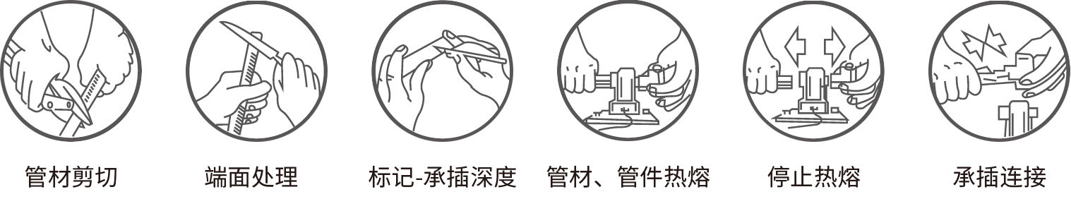 anzhuang.png